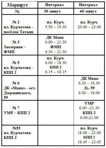 Расписание движения автобусов МП «УАТ» и условия проезда в день голосования 18 сентября