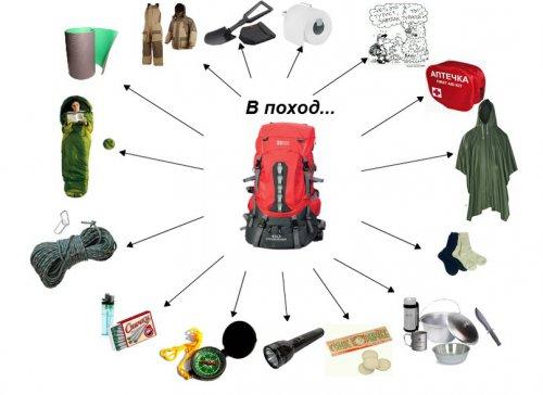 Собираясь в лес, соблюдайте следующие рекомендации