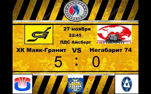 «Негабарит» не вписался в ворота ХК «Маяк-Гранит»