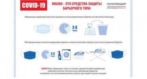 Роспотребнадзор дал рекомендации, как правильно носить медицинские маски