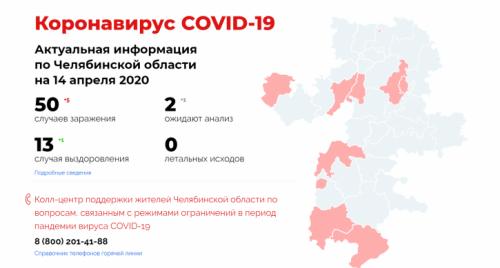 Число заболевших COVID-19 достигло 50-ти в Челябинской области
